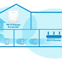 Best Wifi Range Extender under Rs 1500 in India 2019